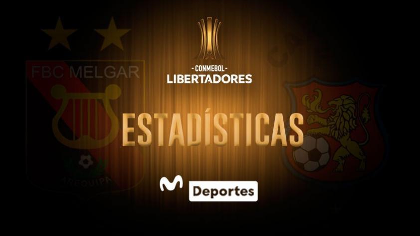 FBC Melgar vs. Caracas FC: las principales estadísticas de este duelo por la Libertadores 2019 (VIDEO)