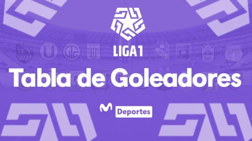 Liga 1 Movistar: tabla de goleadores tras finalizar fecha 1 del Torneo Apertura