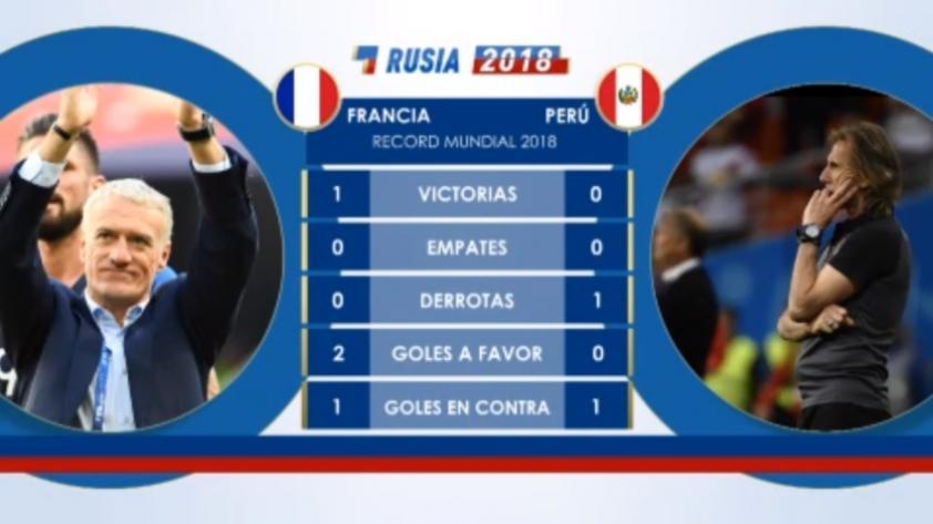 Perú vs Francia: Estos son algunos números previos al partido (VIDEO)