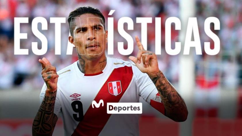 Selección Peruana: ¿Cuáles son las estadísticas con las que llega Paolo Guerrero a la Copa América 2019?