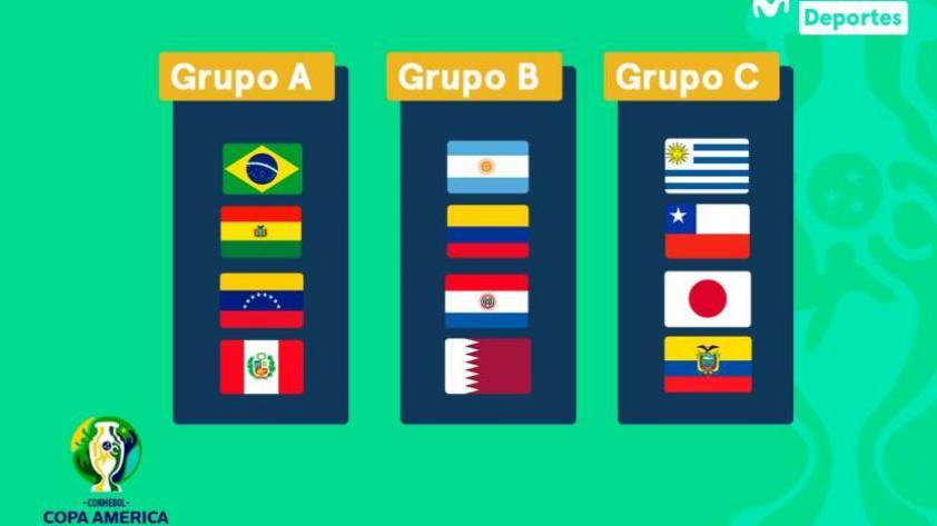 Copa América Brasil 2019: estos son los grupos del certamen