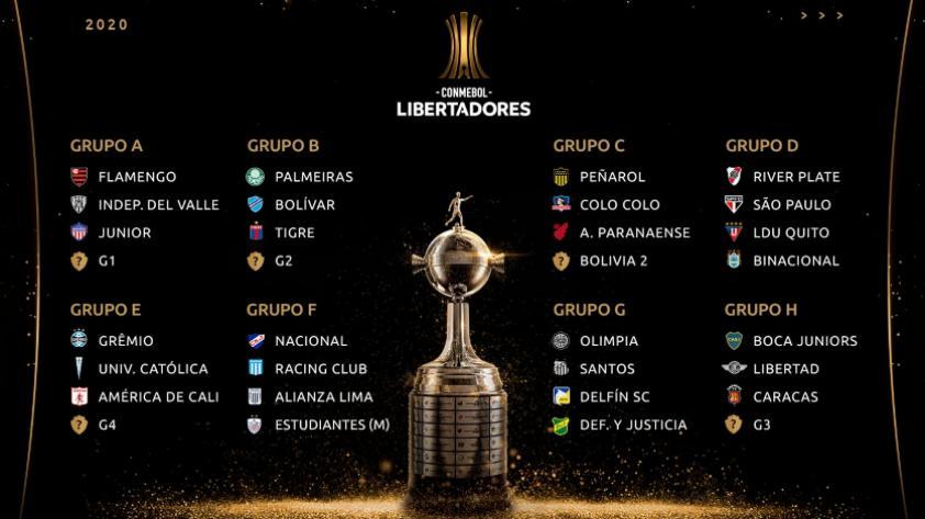 Copa Libertadores: conoce los horarios de los partidos de los equipos peruanos